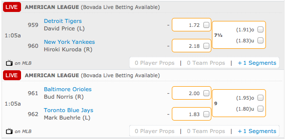 best nhl bets bovada cricket betting