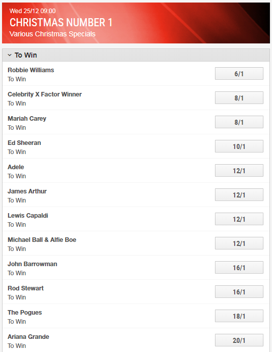 christmas number 1 ladbrokes odds