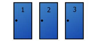 the monty hall problem betting guide