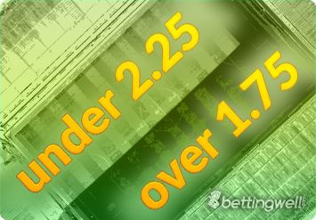 Asian handicap total lines