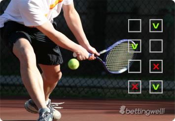 Bet on Tennis | Tennis Betting & Latest Odds | Grosvenor Sport